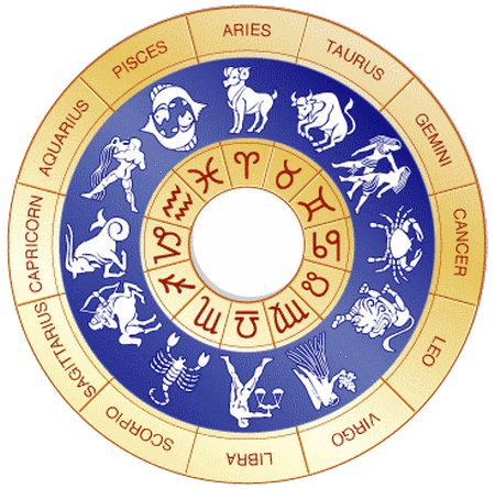 Capricorn love horoscope | Capricorn love compatibility | Capricorn compatibility