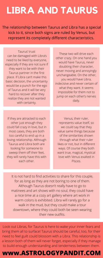 Compatibility Astrology Libra And Taurus