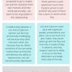 Capricorn man Leo woman compatibility in love