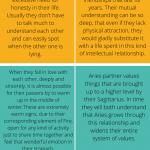 Sagittarius manaries woman Compatibility in love online